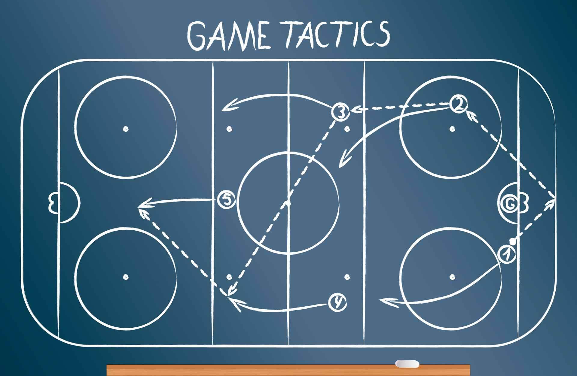 Jääkiekkopelin pelitaktiikkakaavio sinisellä pohjalla.